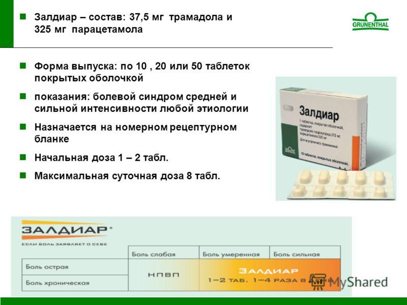 Залдиар – состав: 37,5 мг трамадола и 325 мг парацетамола Форма выпуска: по 10, 20 или 50 таблеток покрытых оболочкой показания: болевой синдром средней и сильной интенсивности любой этиологии Назначается на номерном рецептурном бланке Начальная доза