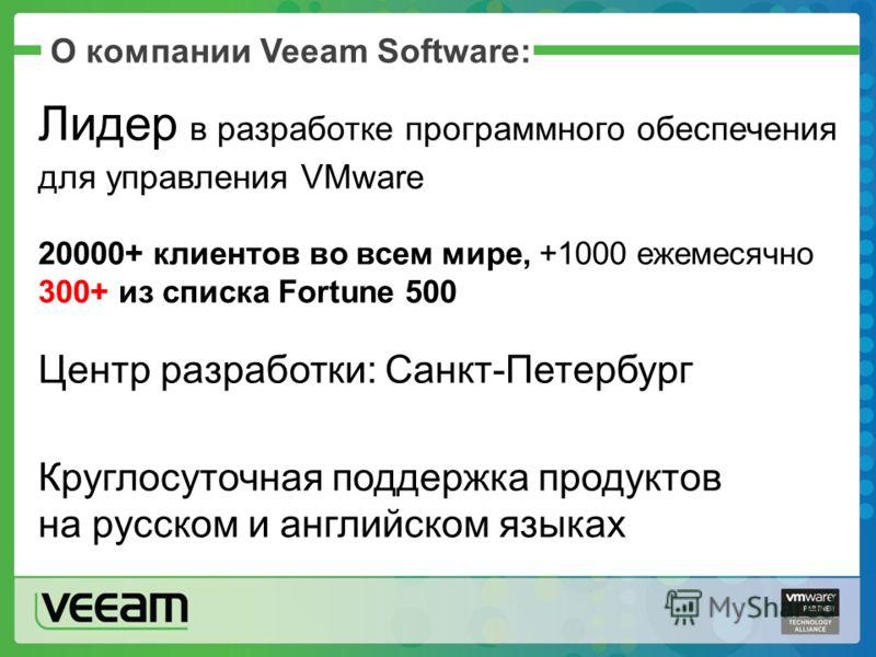 О компании Veeam Software: Лидер в разработке программного обеспечения для управления VMware 20000+ клиентов во всем мире, +1000 ежемесячно 300+ из списка Fortune 500 Центр разработки: Санкт-Петербург Круглосуточная поддержка продуктов на русском и а