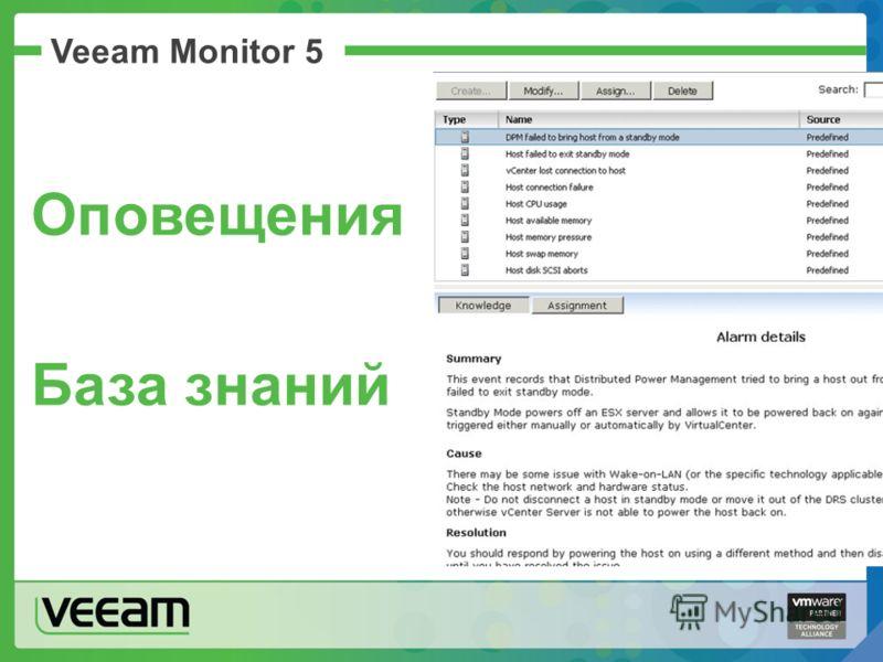 Оповещения База знаний Veeam Monitor 5