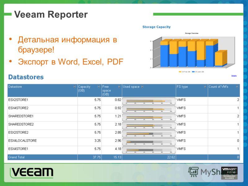 Детальная информация в браузере! Экспорт в Word, Excel, PDF Veeam Reporter