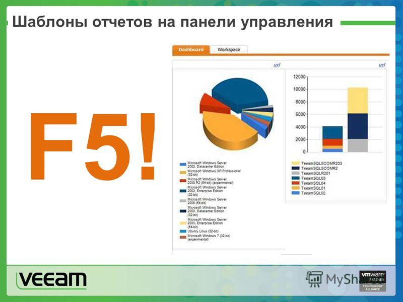 Шаблоны отчетов на панели управления F5!