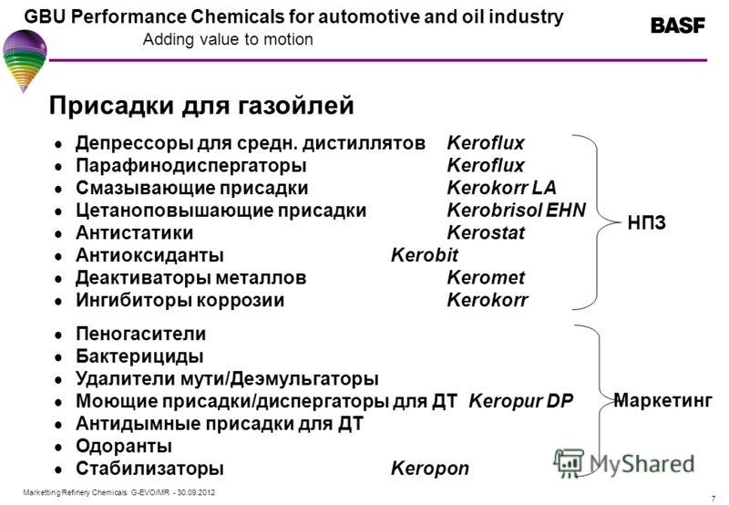 Marketting Refinery Chemicals G-EVO/MR - 01.08.2012 GBU Performance Chemicals for automotive and oil industry Adding value to motion 7 Присадки для газойлей Депрессоры для средн. дистиллятовKeroflux Парафинодиспергаторы Keroflux Смазывающие присадкиK