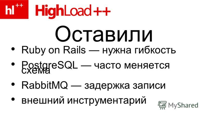 Ruby on Rails нужна гибкость PostgreSQL часто меняется схема RabbitMQ задержка записи внешний инструментарий Оставили