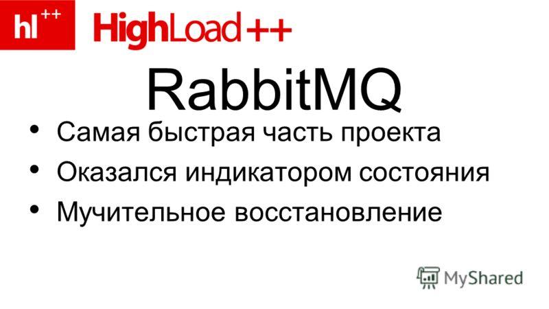 Самая быстрая часть проекта Оказался индикатором состояния Мучительное восстановление RabbitMQ