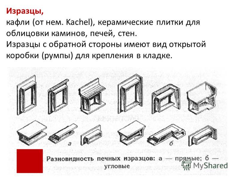 Изразцы, кафли (от нем. Kachel), керамические плитки для облицовки каминов, печей, стен. Изразцы с обратной стороны имеют вид открытой коробки (румпы) для крепления в кладке.
