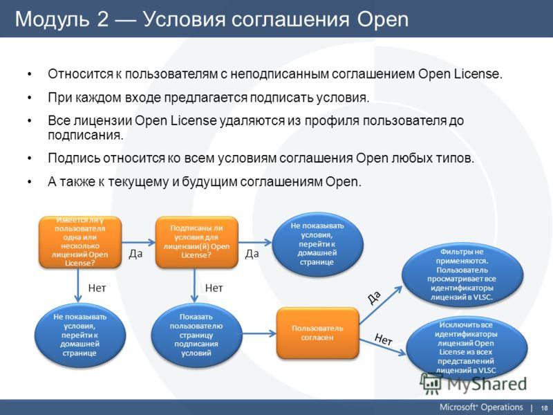 18 Модуль 2 Условия соглашения Open Относится к пользователям с неподписанным соглашением Open License. При каждом входе предлагается подписать условия. Все лицензии Open License удаляются из профиля пользователя до подписания. Подпись относится ко в