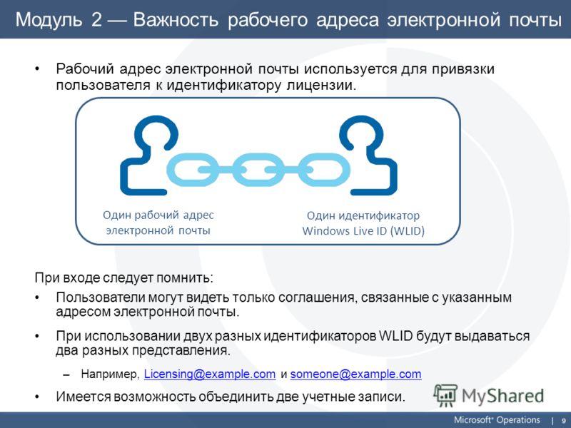 9 Рабочий адрес электронной почты используется для привязки пользователя к идентификатору лицензии. При входе следует помнить: Пользователи могут видеть только соглашения, связанные с указанным адресом электронной почты. При использовании двух разных