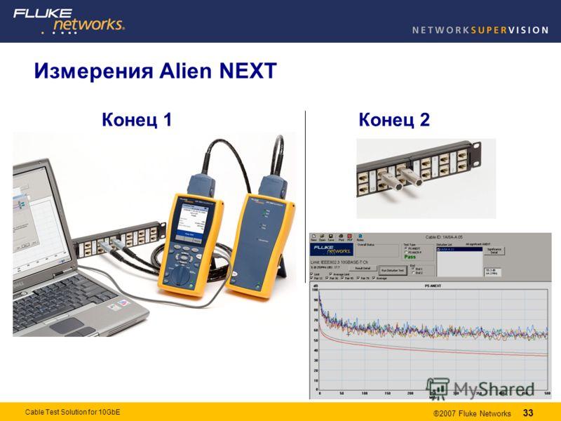 33 ®2007 Fluke Networks 33 Cable Test Solution for 10GbE Измерения Alien NEXT Конец 1Конец 2