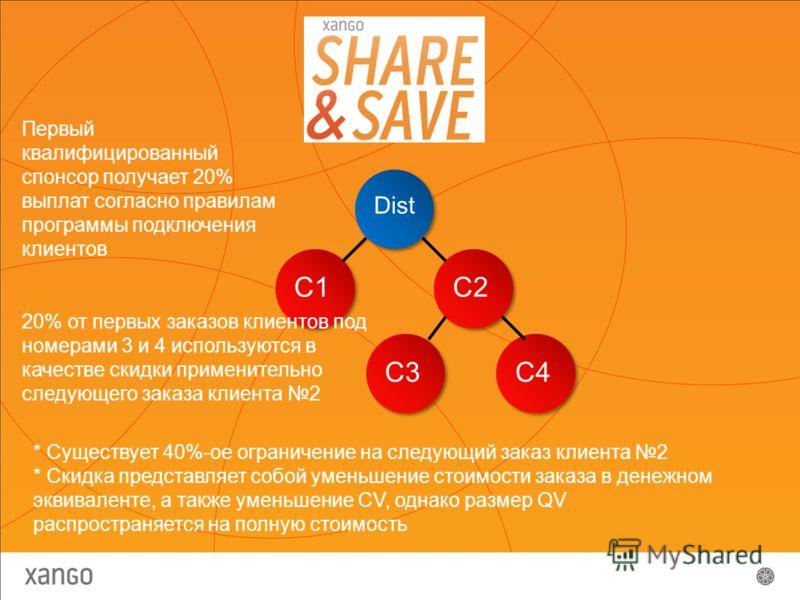 Dist C1C2 C3C4 Первый квалифицированный спонсор получает 20% выплат согласно правилам программы подключения клиентов 20% от первых заказов клиентов под номерами 3 и 4 используются в качестве скидки применительно следующего заказа клиента 2 * Существу