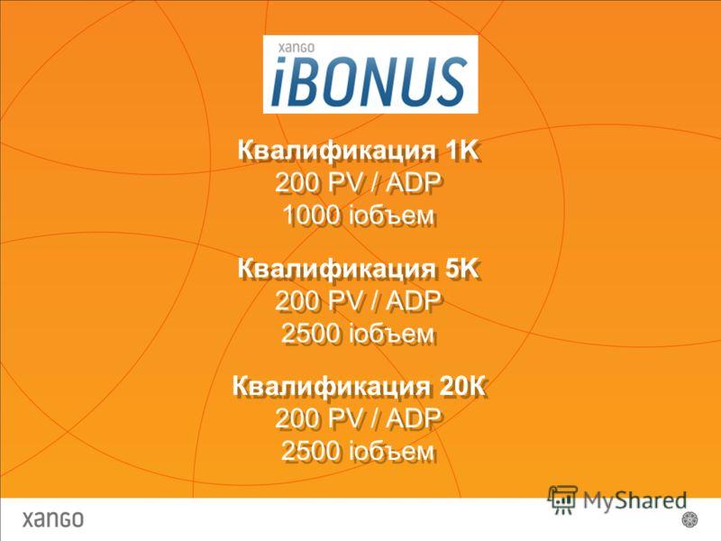 Квалификация 1K 200 PV / ADP 1000 iобъем Квалификация 5K 200 PV / ADP 2500 iобъем Квалификация 20К 200 PV / ADP 2500 iобъем Квалификация 1K 200 PV / ADP 1000 iобъем Квалификация 5K 200 PV / ADP 2500 iобъем Квалификация 20К 200 PV / ADP 2500 iобъем