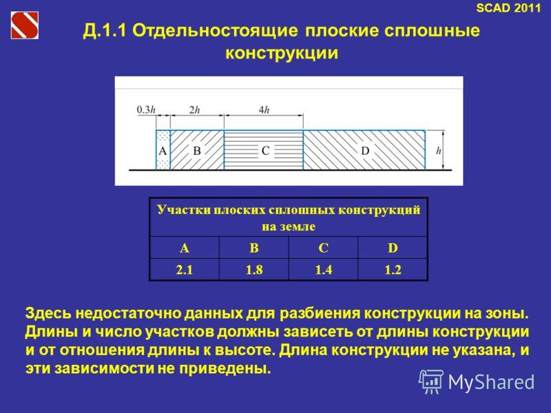 SCAD 2011 Д.1.1 Отдельностоящие плоские сплошные конструкции Участки плоских сплошных конструкций на земле ABCD 2.11.81.41.2 Здесь недостаточно данных для разбиения конструкции на зоны. Длины и число участков должны зависеть от длины конструкции и от