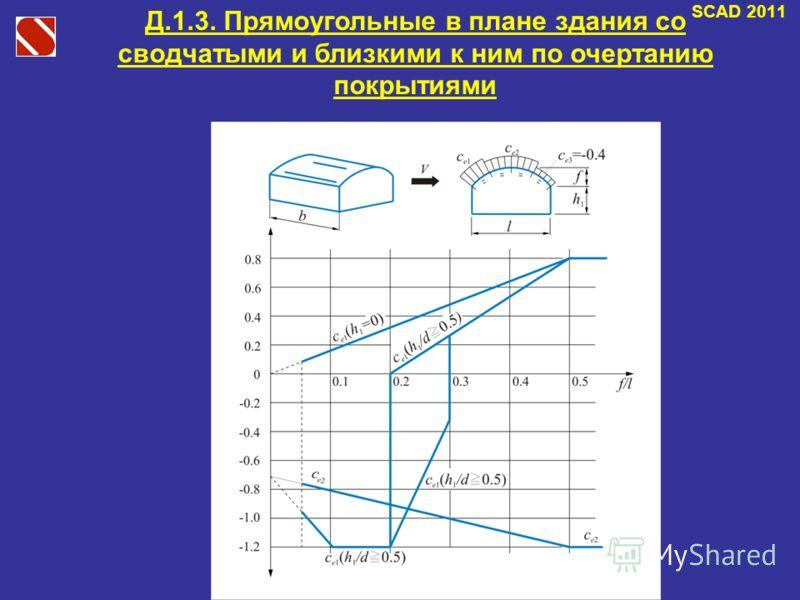 SCAD 2011 Д.1.3. Прямоугольные в плане здания со сводчатыми и близкими к ним по очертанию покрытиями