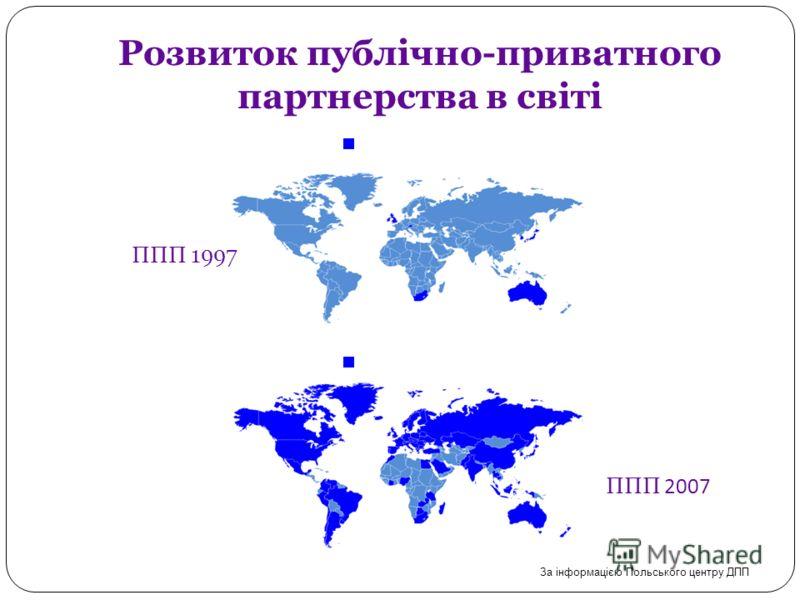 Розвиток публічно-приватного партнерства в світі ППП 1997 ППП 2007 За інформацією Польського центру ДПП