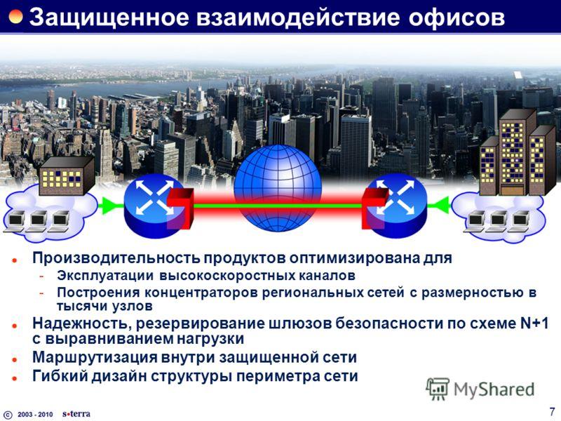 7 Защищенное взаимодействие офисов Производительность продуктов оптимизирована для Эксплуатации высокоскоростных каналов Построения концентраторов региональных сетей с размерностью в тысячи узлов Надежность, резервирование шлюзов безопасности по сх