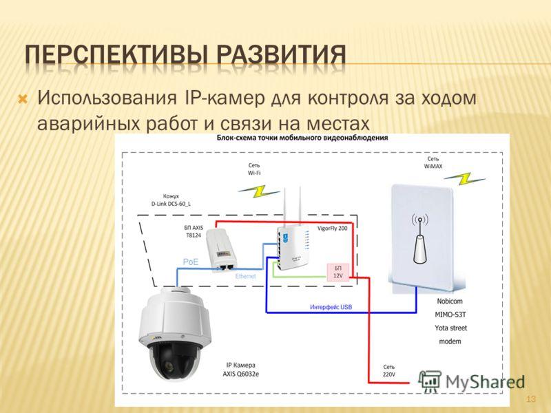Использования IP-камер для контроля за ходом аварийных работ и связи на местах 13