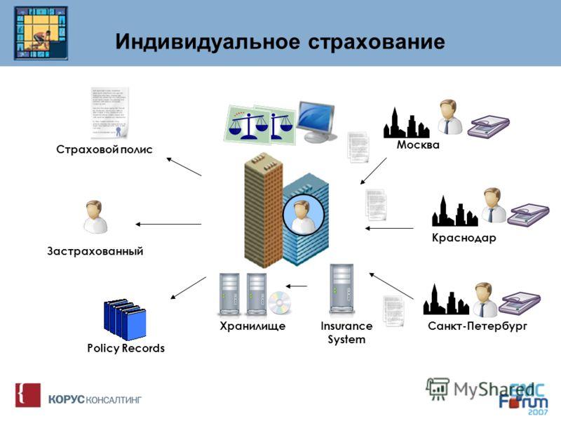 Индивидуальное страхование Москва Краснодар Санкт-Петербург Policy Records Страховой полис Застрахованный Хранилище Insurance System