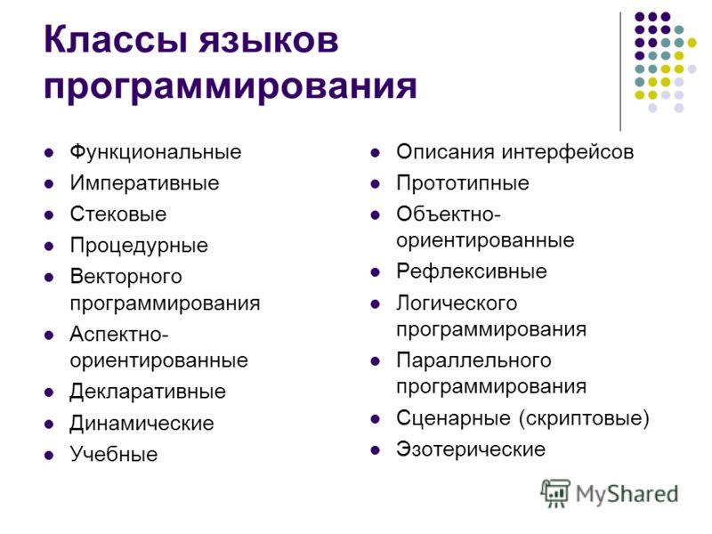 Классы языков программирования Функциональные Императивные Стековые Процедурные Векторного программирования Аспектно- ориентированные Декларативные Ди