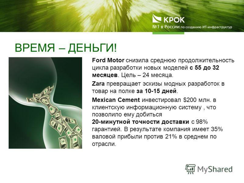 ВРЕМЯ – ДЕНЬГИ! Ford Motor снизила среднюю продолжительность цикла разработки новых моделей с 55 до 32 месяцев. Цель – 24 месяца. Zara превращает эскизы модных разработок в товар на полке за 10-15 дней. Mexican Cement инвестировал $200 млн. в клиентс