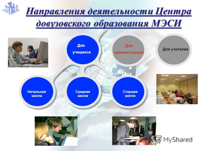 Направления деятельности Центра довузовского образования МЭСИ Для учащихся Для администрации Начальная школа Средняя школа Старшая школа Для учителей