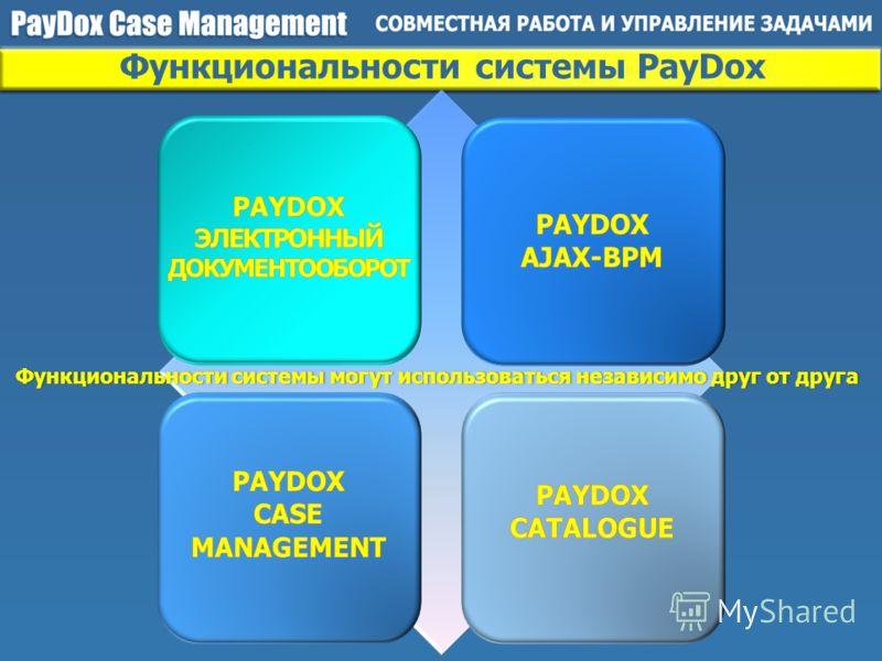 Функциональности системы PayDox Функциональности системы могут использоваться независимо друг от другаФункциональности системы могут использоваться независимо друг от друга
