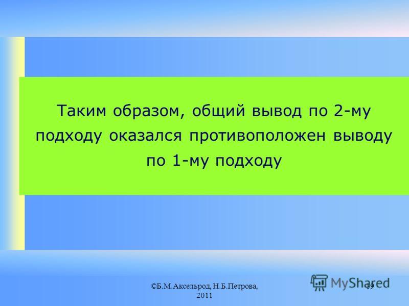 ©Б.М.Аксельрод, Н.Б.Петрова, 2011 19 Таким образом, общий вывод по 2-му подходу оказался противоположен выводу по 1-му подходу