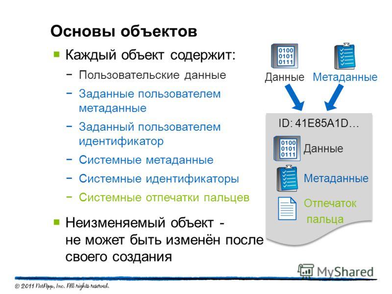 Основы объектов Каждый объект содержит: Пользовательские данные Заданные пользователем метаданные Заданный пользователем идентификатор Системные метаданные Системные идентификаторы Системные отпечатки пальцев Неизменяемый объект - не может быть измен