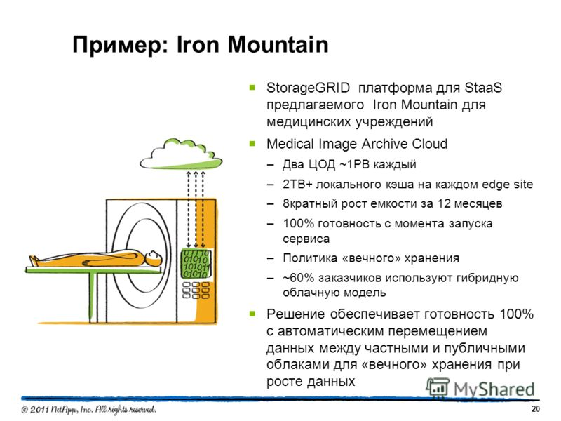 Пример: Iron Mountain StorageGRID платформа для StaaS предлагаемого Iron Mountain для медицинских учреждений Medical Image Archive Cloud –Два ЦОД ~1PB каждый –2TB+ локального кэша на каждом edge site –8кратный рост емкости за 12 месяцев –100% готовно
