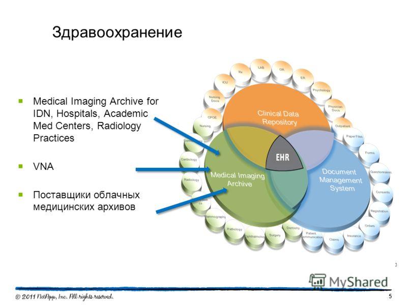 Здравоохранение Medical Imaging Archive for IDN, Hospitals, Academic Med Centers, Radiology Practices VNA Поставщики облачных медицинских архивов 5