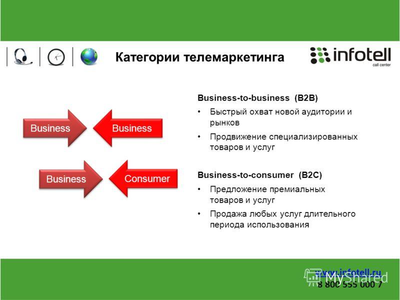 Категории телемаркетинга Business-to-business (B2B) Быстрый охват новой аудитории и рынков Продвижение специализированных товаров и услуг Business-to-consumer (B2C) Предложение премиальных товаров и услуг Продажа любых услуг длительного периода испол