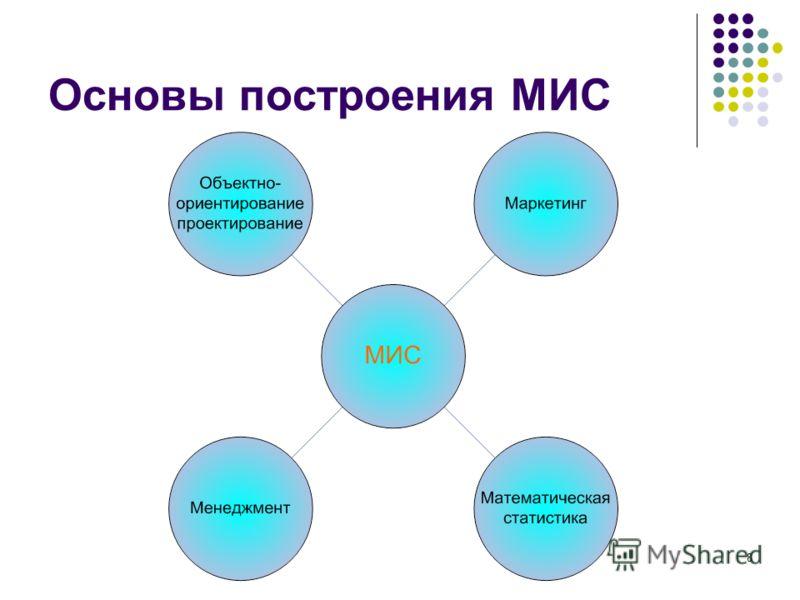 8 Основы построения МИС