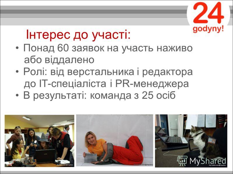 Інтерес до участі: Понад 60 заявок на участь наживо або віддаленo Ролі: від верстальника і редактора до IT-спеціаліста і PR-менеджера В результаті: команда з 25 осіб