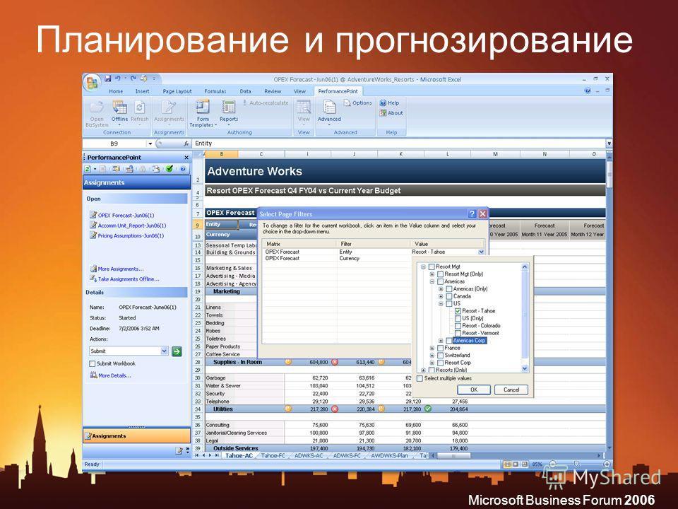 Microsoft Business Forum 2006 Планирование и прогнозирование