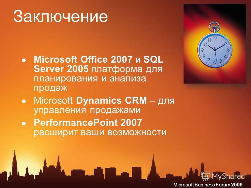 Microsoft Business Forum 2006 Заключение Microsoft Office 2007 и SQL Server 2005 платформа для планирования и анализа продаж Microsoft Dynamics CRM – для управления продажами PerformancePoint 2007 расширит ваши возможности