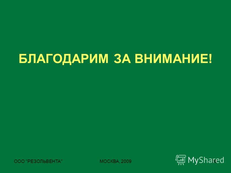 ООО РЕЗОЛЬВЕНТАМОСКВА, 200930 БЛАГОДАРИМ ЗА ВНИМАНИЕ!