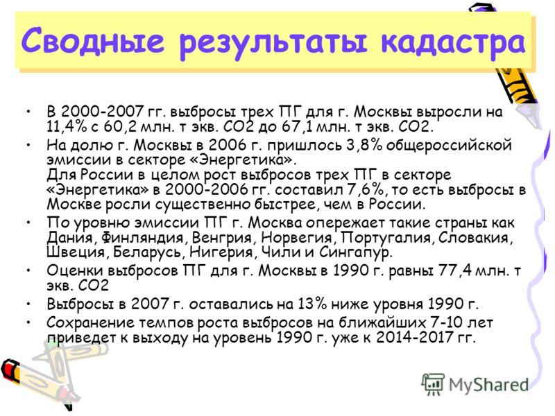 В 2000-2007 гг. выбросы трех ПГ для г. Москвы выросли на 11,4% с 60,2 млн. т экв. СО2 до 67,1 млн. т экв. СО2. На долю г. Москвы в 2006 г. пришлось 3,8% общероссийской эмиссии в секторе «Энергетика». Для России в целом рост выбросов трех ПГ в секторе