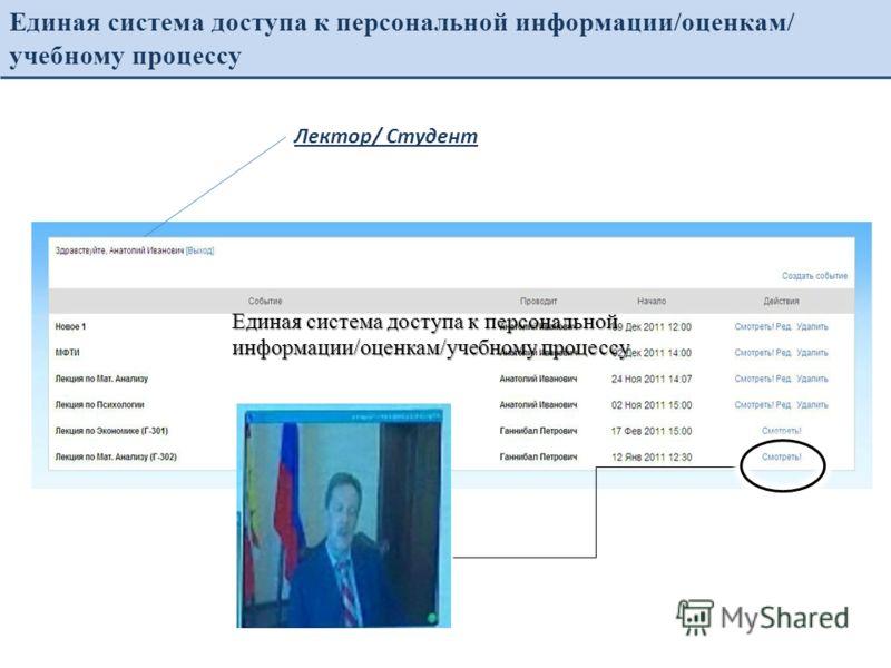 Лектор/ Студент Единая система доступа к персональной информации/оценкам/учебному процессу