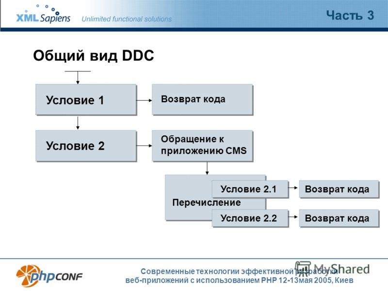Современные технологии эффективной разработки веб-приложений с использованием PHP 12-13мая 2005, Киев Общий вид DDC Часть 3 Условие 1 Обращение к приложению CMS Условие 2.1 Условие 2.2 Перечисление Условие 2 Возврат кода
