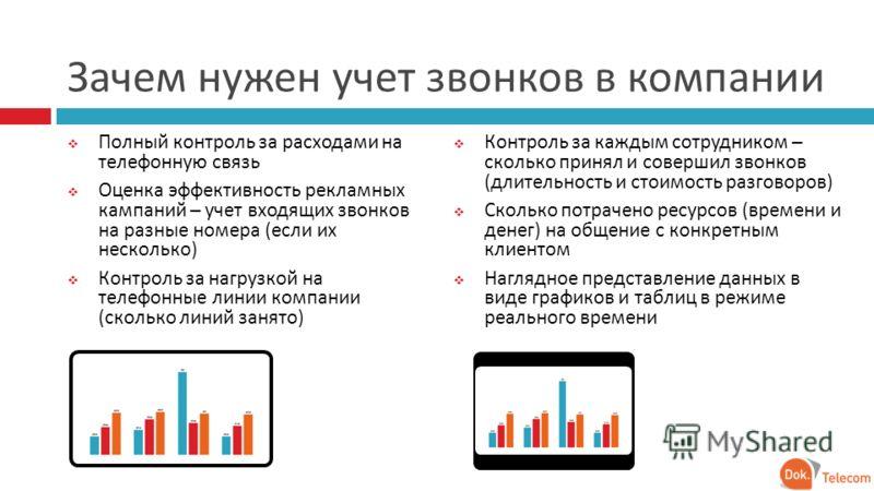 Зачем нужен учет звонков в компании Полный контроль за расходами на телефонную связь Оценка эффективность рекламных кампаний – учет входящих звонков на разные номера ( если их несколько ) Контроль за нагрузкой на телефонные линии компании ( сколько л