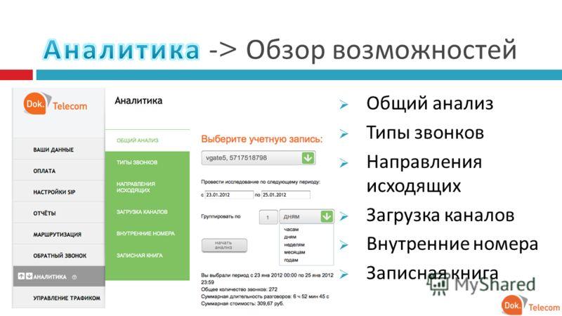 Общий анализ Типы звонков Направления исходящих Загрузка каналов Внутренние номера Записная книга