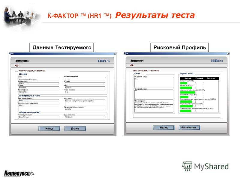 Данные ТестируемогоРисковый Профиль К-ФАКТОР (HR1 ) Результаты теста