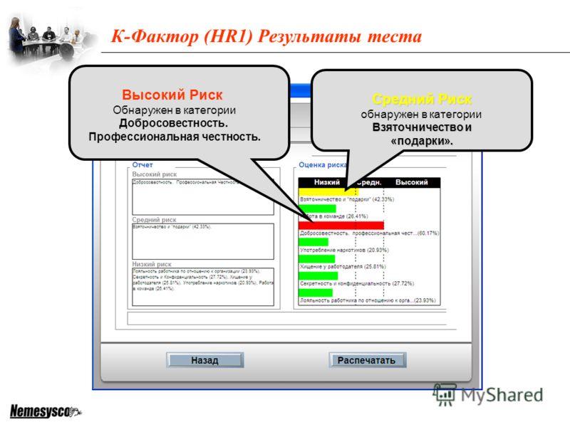К-Фактор (HR1) Результаты теста Средний Риск обнаружен в категории Взяточничество и «подарки». Высокий Риск Обнаружен в категории Добросовестность. Профессиональная честность.