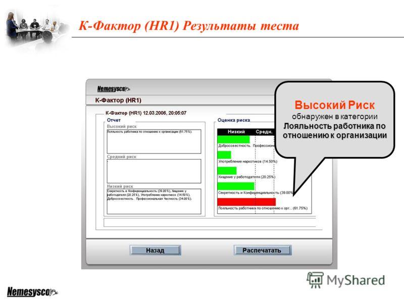 К-Фактор (HR1) Результаты теста Высокий Риск обнаружен в категории Лояльность работника по отношению к организации