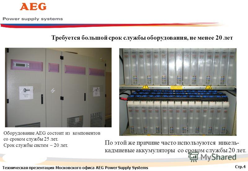 Техническая презентация Московского офиса AEG Power Supply Systems Стр.4 Требуется большой срок службы оборудования, не менее 20 лет Оборудование AEG состоит из компонентов со сроком службы 25 лет. Срок службы систем – 20 лет. По этой же причине част