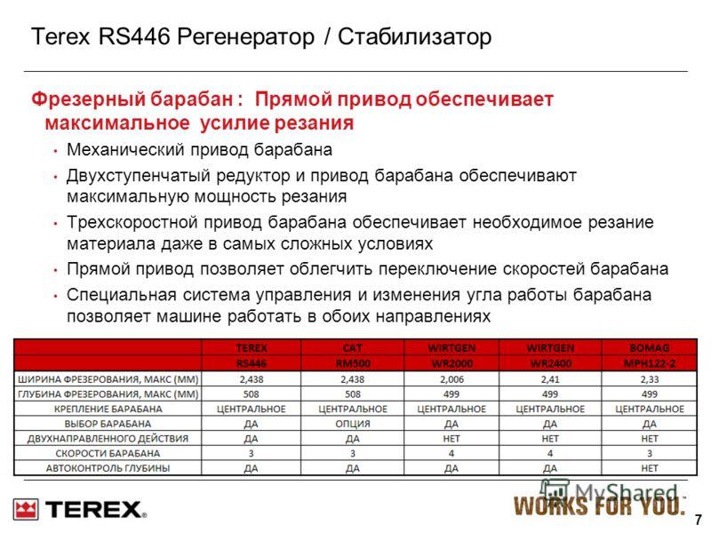 7 Terex RS446 Регенератор / Стабилизатор Фрезерный барабан : Прямой привод обеспечивает максимальное усилие резания Механический привод барабана Двухступенчатый редуктор и привод барабана обеспечивают максимальную мощность резания Трехскоростной прив