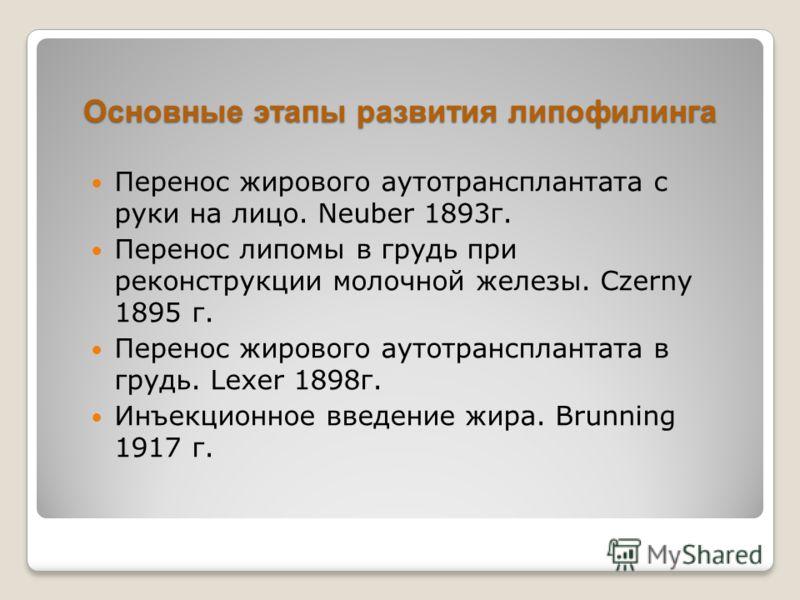 Основные этапы развития липофилинга Перенос жирового аутотрансплантата с руки на лицо. Neuber 1893г. Перенос липомы в грудь при реконструкции молочной железы. Czerny 1895 г. Перенос жирового аутотрансплантата в грудь. Lexer 1898г. Инъекционное введен