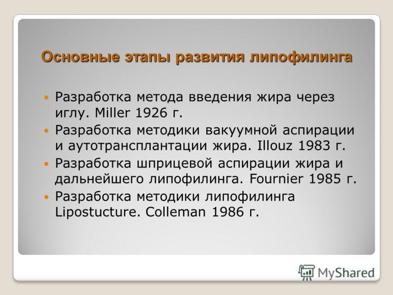 Основные этапы развития липофилинга Разработка метода введения жира через иглу. Miller 1926 г. Разработка методики вакуумной аспирации и аутотрансплантации жира. Illouz 1983 г. Разработка шприцевой аспирации жира и дальнейшего липофилинга. Fournier 1