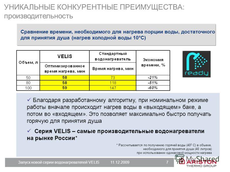 Запуск новой серии водонагревателей VELIS11.12.2009 7 Сравнение времени, необходимого для нагрева порции воды, достаточного для принятия душа (нагрев холодной воды 10°C) Благодаря разработанному алгоритму, при номинальном режиме работы вначале происх