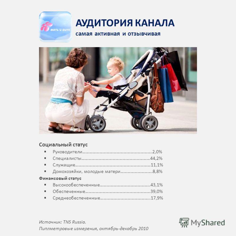АУДИТОРИЯ КАНАЛА самая активная и отзывчивая Социальный статус Руководители…………………………………………………….2,0% Специалисты……………………………………………………44,2% Служащие…………………………………………………………11,1% Домохозяйки, молодые матери……………………….8,8% Финансовый статус Высокообеспеченн