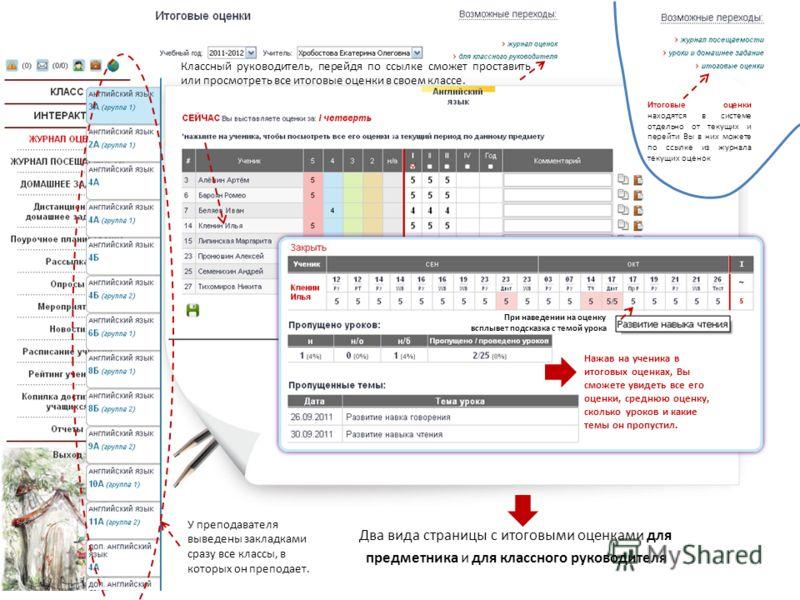 Итоговые оценки находятся в системе отдельно от текущих и перейти Вы в них можете по ссылке из журнала текущих оценок У преподавателя выведены закладками сразу все классы, в которых он преподает. Нажав на ученика в итоговых оценках, Вы сможете увидет