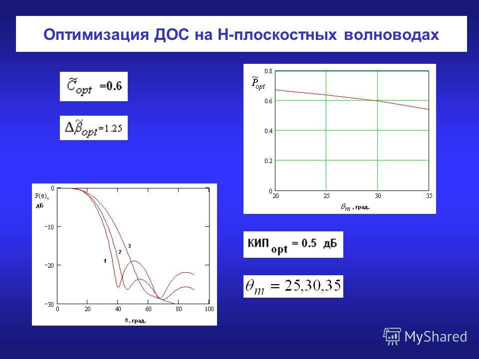 Оптимизация ДОС на Н-плоскостных волноводах